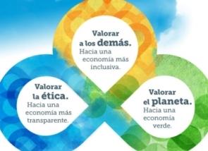 RSE y Cuadro de Mando Integral: Dos herramientas para mejorar cualquier organización: pública, privada, ONG, fundaciones...